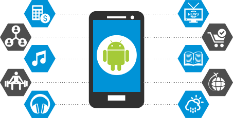 android  Mobile app development.